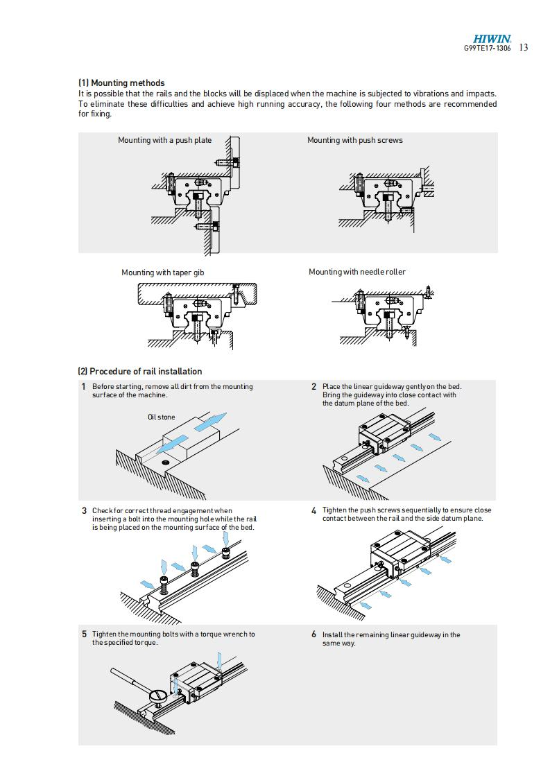 LINEAR GUIDES MOUNTING INSTRUCTION 01