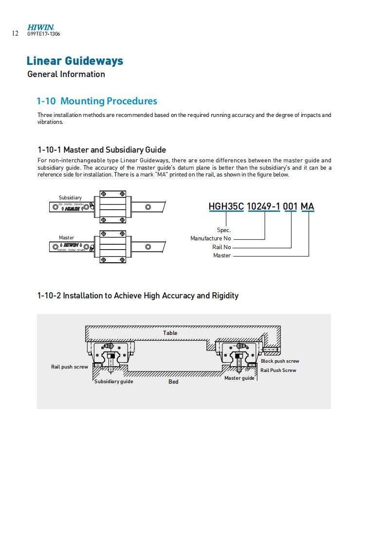 LINEAR GUIDES MOUNTING INSTRUCTION 00