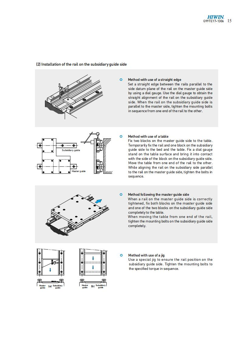 LINEAR GUIDES MOUNTING INSTRUCTION 03